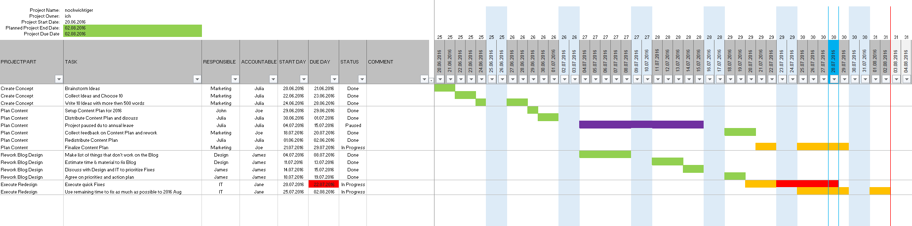 Einfacher Projektplan als Excel Template – Update 2 – fischerberger ...