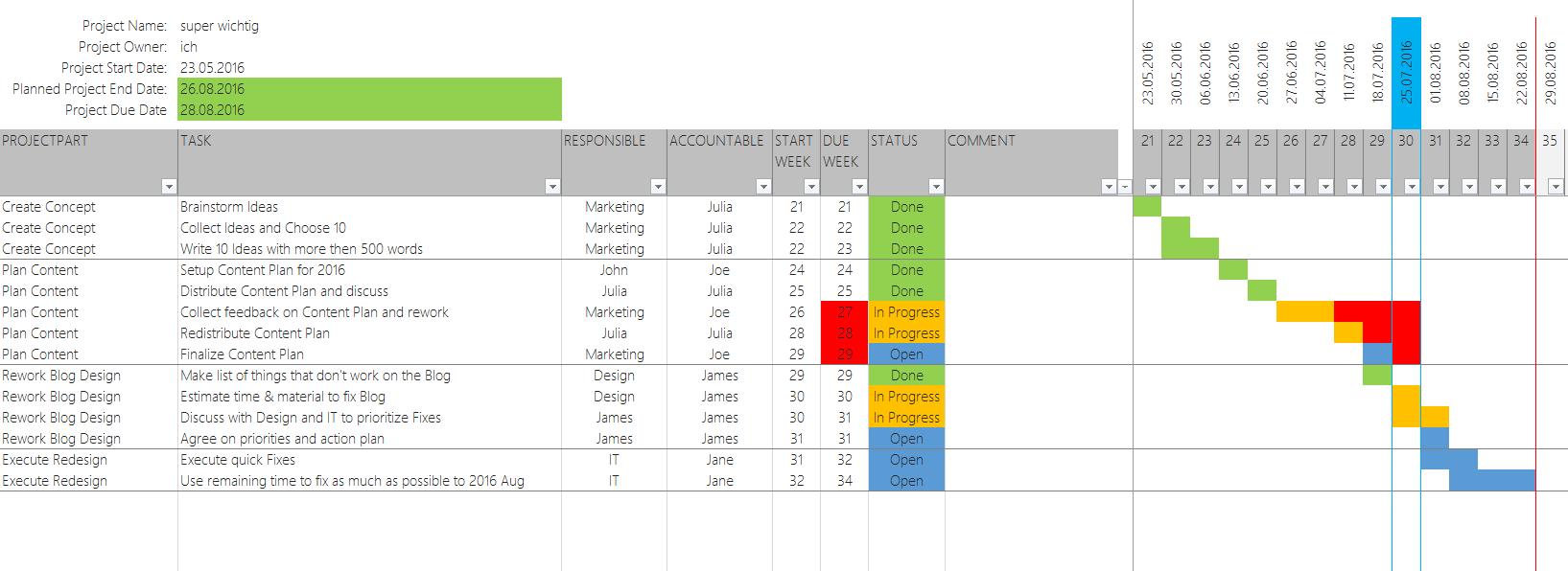 Einfacher Projektplan Als Excel Template Update 2 Fischerberger